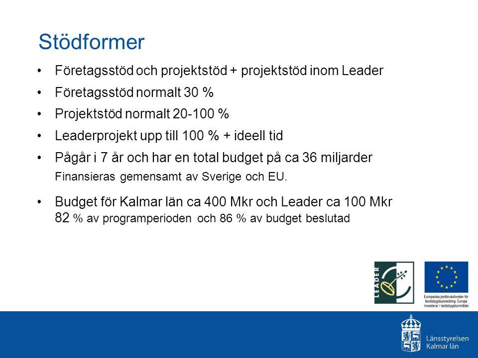 Stödformer Företagsstöd och projektstöd + projektstöd inom Leader Företagsstöd normalt 30 % Projektstöd normalt 20-100 % Leaderprojekt upp till 100 %