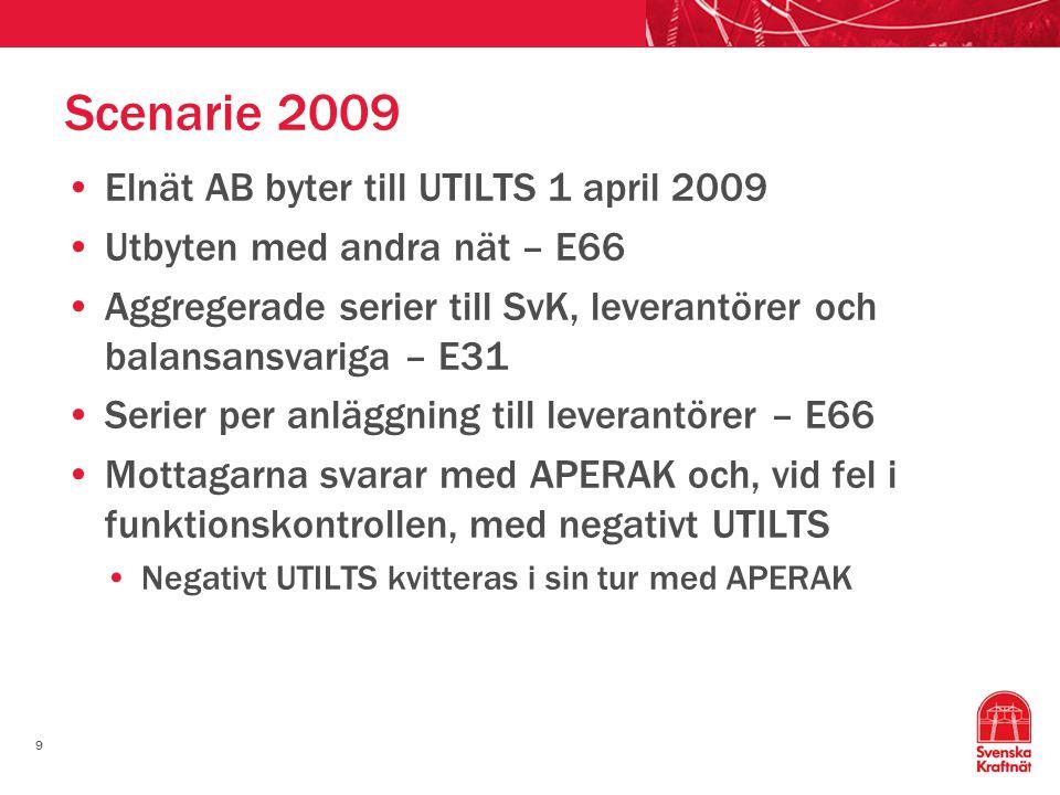 9 Scenarie 2009 Elnät AB byter till UTILTS 1 april 2009 Utbyten med andra nät – E66 Aggregerade serier till SvK, leverantörer och balansansvariga – E31 Serier per anläggning till leverantörer – E66 Mottagarna svarar med APERAK och, vid fel i funktionskontrollen, med negativt UTILTS Negativt UTILTS kvitteras i sin tur med APERAK