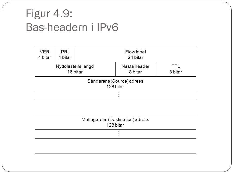 Figur 4.9: Bas-headern i IPv6 VER 4 bitar PRI 4 bitar Flow label 24 bitar Nyttolastens längd 16 bitar Nästa header 8 bitar TTL 8 bitar Sändarens (Source) adress 128 bitar Mottagarens (Destination) adress 128 bitar