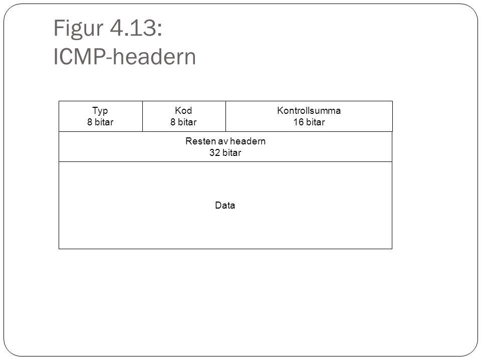 Figur 4.13: ICMP-headern Typ 8 bitar Kod 8 bitar Kontrollsumma 16 bitar Resten av headern 32 bitar Data
