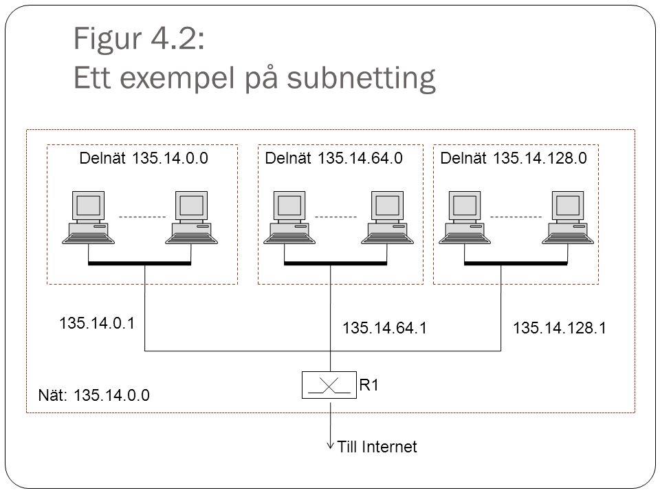 Figur 4.2: Ett exempel på subnetting Till Internet Nät: 135.14.0.0 135.14.0.1 135.14.64.1135.14.128.1 Delnät 135.14.0.0Delnät 135.14.64.0Delnät 135.14.128.0 R1