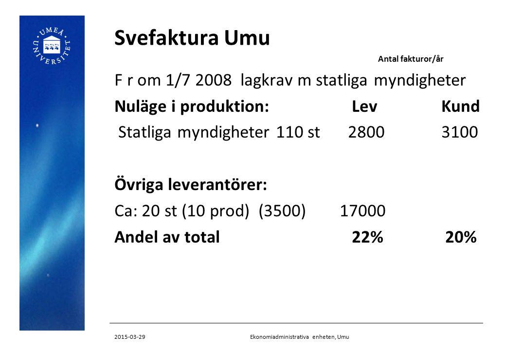 Svefaktura Umu Statistik from 1/7 2008 tom 25/5 2009 i produktion/antal fakturor: LevKund 2400 1800 Uppsatt mål för e-faktura 35% av lev.fakturorna och 25% av kundfakturorna ska vara elektroniska innan 2010 års utgång.
