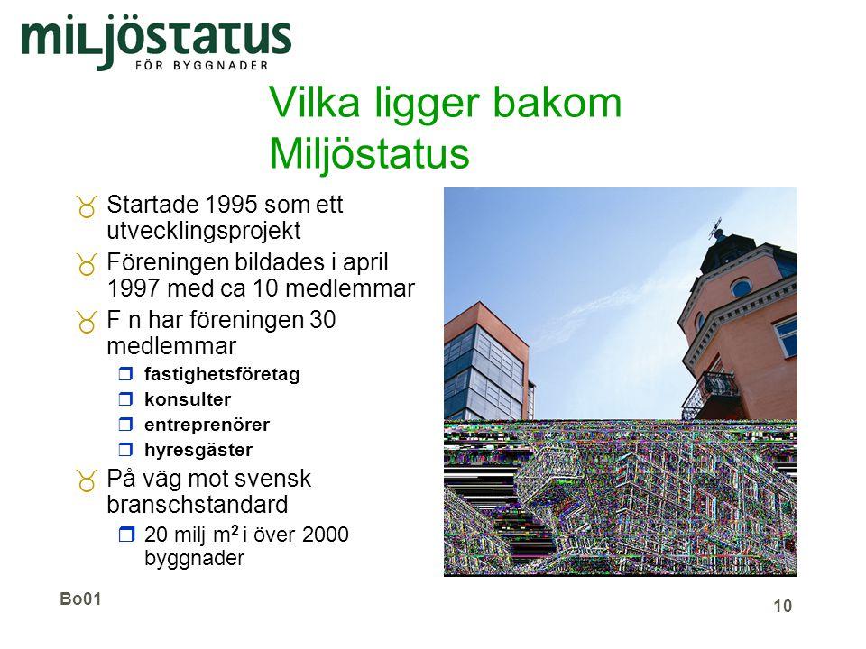 Bo01 10 Vilka ligger bakom Miljöstatus _Startade 1995 som ett utvecklingsprojekt _Föreningen bildades i april 1997 med ca 10 medlemmar _F n har föreni