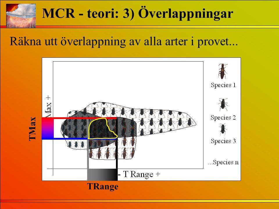 MCR - teori: 3) Överlappningar Räkna utt överlappning av alla arter i provet... TMax TRange