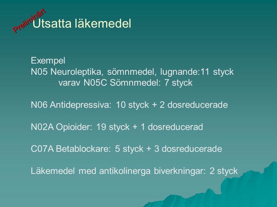 Utsatta läkemedel Exempel N05 Neuroleptika, sömnmedel, lugnande:11 styck varav N05C Sömnmedel: 7 styck N06 Antidepressiva: 10 styck + 2 dosreducerade N02A Opioider: 19 styck + 1 dosreducerad C07A Betablockare: 5 styck + 3 dosreducerade Läkemedel med antikolinerga biverkningar: 2 styck Preliminärt