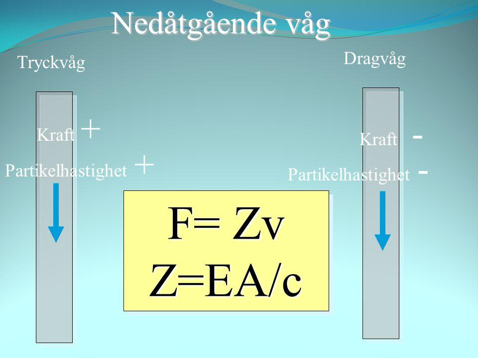 Geoteknisk bärförmåga För stålpålar testas 10 % av pålarna om pållasten är max cirka 17 kN per cm 2 (under förutsättning att erforderlig bärförmåga ka