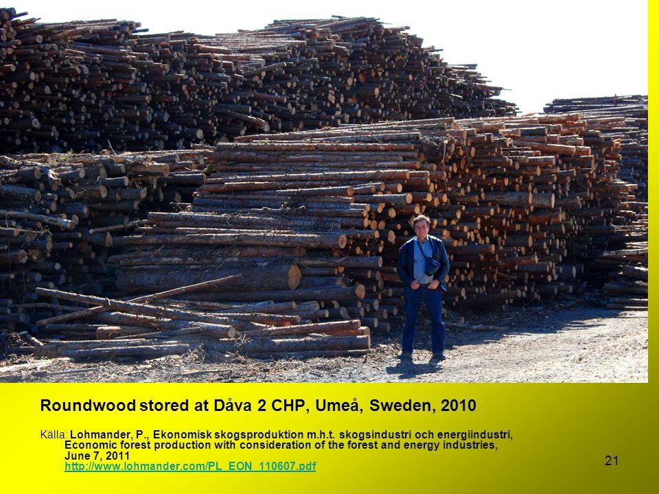 21 Roundwood stored at Dåva 2 CHP, Umeå, Sweden, 2010 Källa: Lohmander, P., Ekonomisk skogsproduktion m.h.t. skogsindustri och energiindustri, Economi