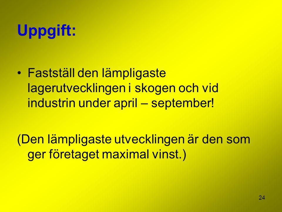24 Uppgift: Fastställ den lämpligaste lagerutvecklingen i skogen och vid industrin under april – september! (Den lämpligaste utvecklingen är den som g