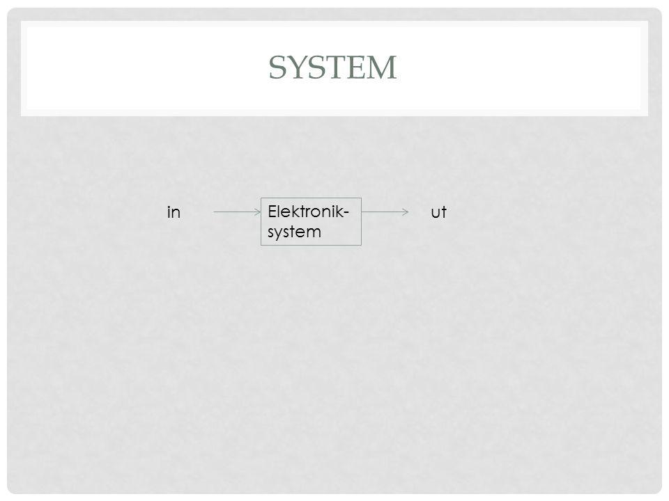SYSTEM Elektronik- system inut