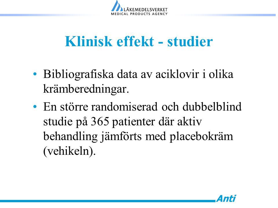 Anti Klinisk effekt - studier Bibliografiska data av aciklovir i olika krämberedningar. En större randomiserad och dubbelblind studie på 365 patienter