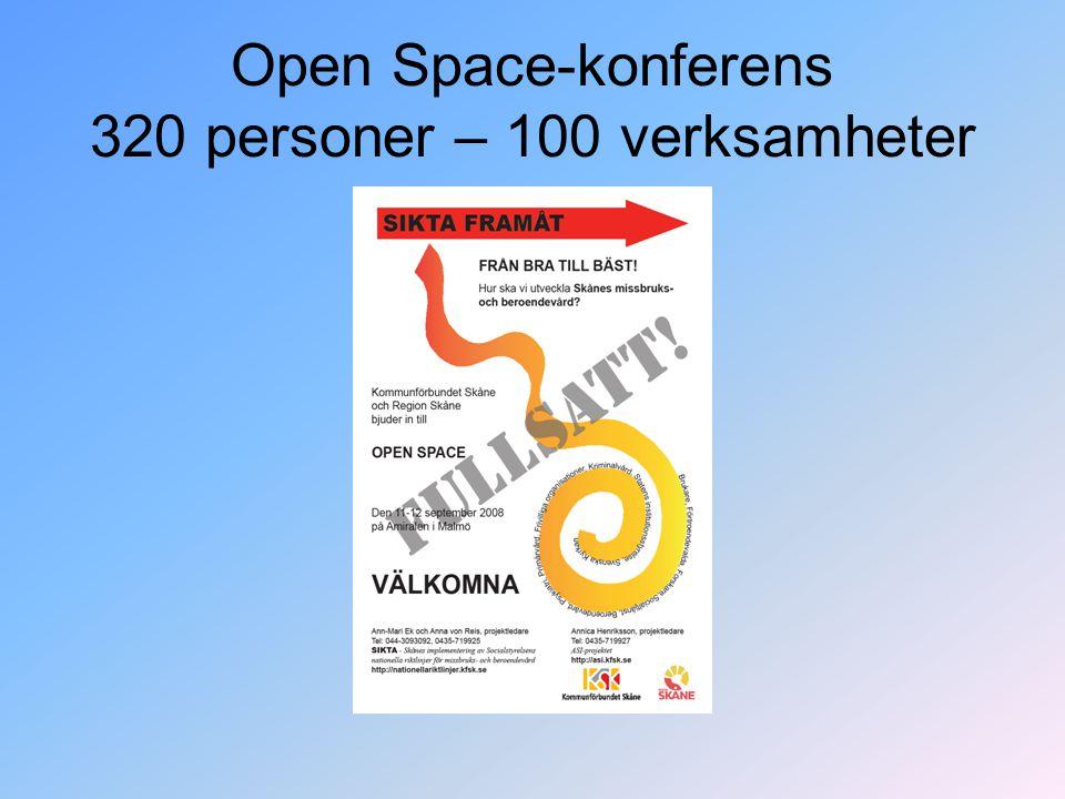 Open Space-konferens 320 personer – 100 verksamheter