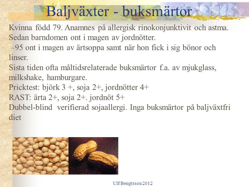 Ulf Bengtsson 2012 Baljväxter - buksmärtor Kvinna född 79.