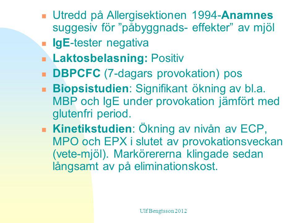 Utredd på Allergisektionen 1994-Anamnes suggesiv för påbyggnads- effekter av mjöl IgE-tester negativa Laktosbelasning: Positiv DBPCFC (7-dagars provokation) pos Biopsistudien: Signifikant ökning av bl.a.