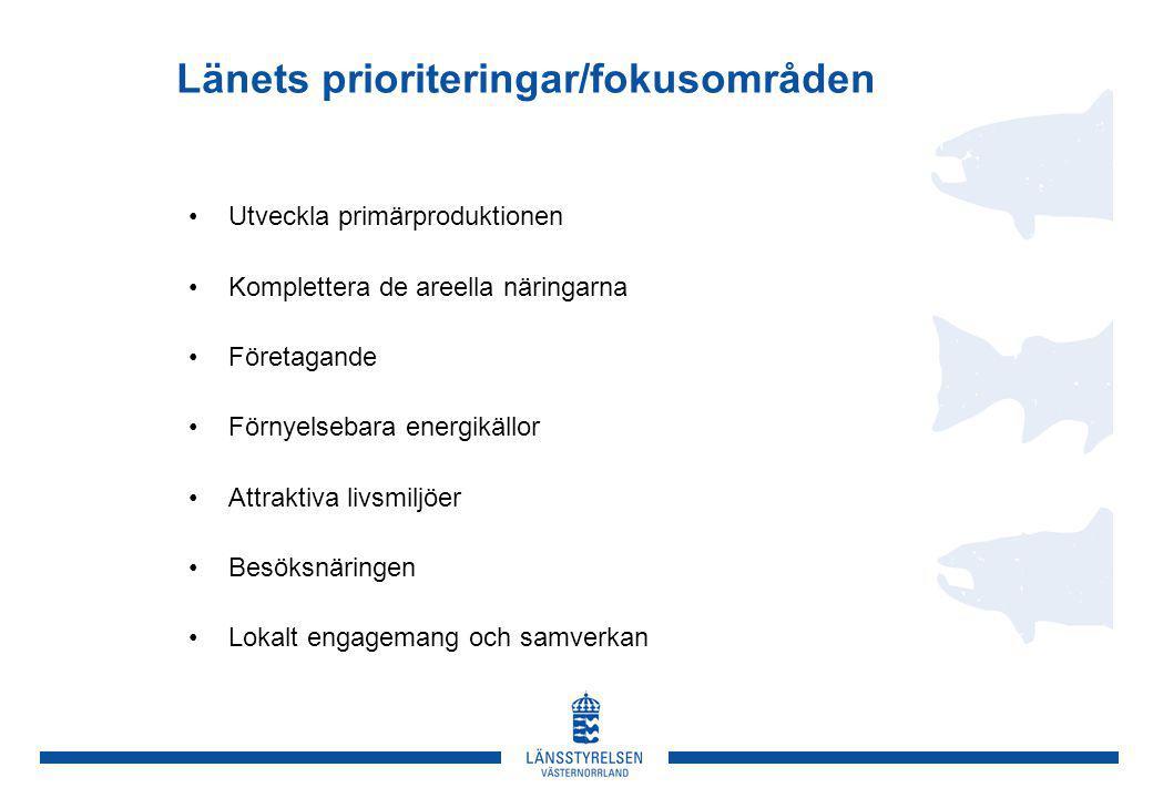 Länets prioriteringar/fokusområden Utveckla primärproduktionen Komplettera de areella näringarna Företagande Förnyelsebara energikällor Attraktiva livsmiljöer Besöksnäringen Lokalt engagemang och samverkan