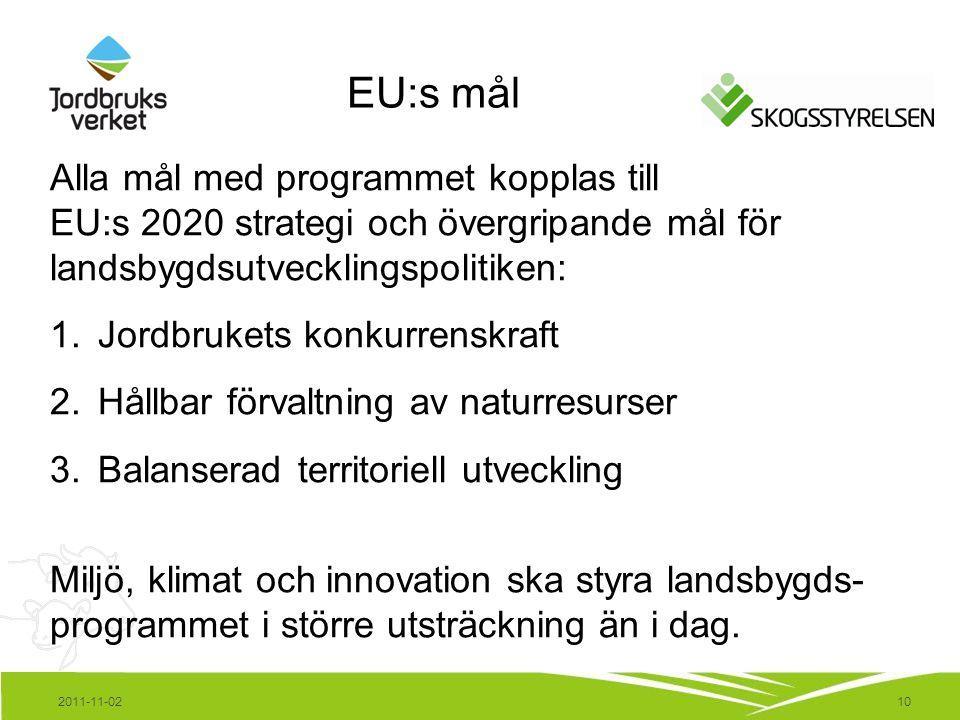 10 Alla mål med programmet kopplas till EU:s 2020 strategi och övergripande mål för landsbygdsutvecklingspolitiken: 1.Jordbrukets konkurrenskraft 2.Hållbar förvaltning av naturresurser 3.Balanserad territoriell utveckling Miljö, klimat och innovation ska styra landsbygds- programmet i större utsträckning än i dag.