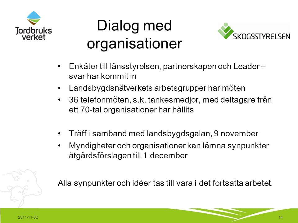 14 Dialog med organisationer Enkäter till länsstyrelsen, partnerskapen och Leader – svar har kommit in Landsbygdsnätverkets arbetsgrupper har möten 36 telefonmöten, s.k.