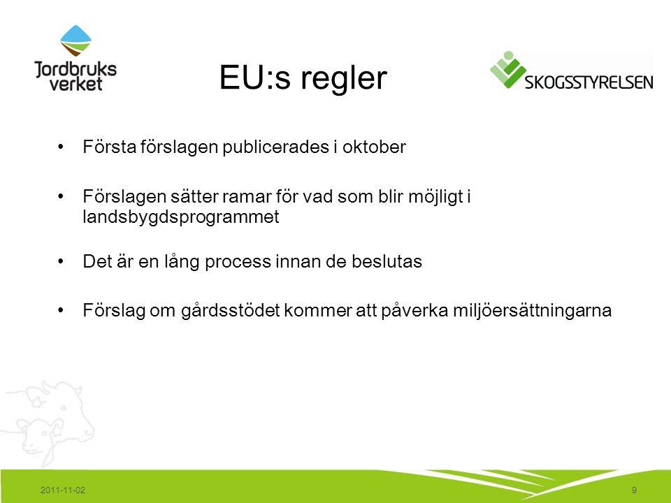 9 EU:s regler Första förslagen publicerades i oktober Förslagen sätter ramar för vad som blir möjligt i landsbygdsprogrammet Det är en lång process innan de beslutas Förslag om gårdsstödet kommer att påverka miljöersättningarna 2011-11-02