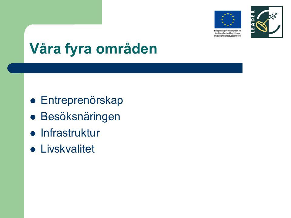 Våra fyra områden Entreprenörskap Besöksnäringen Infrastruktur Livskvalitet