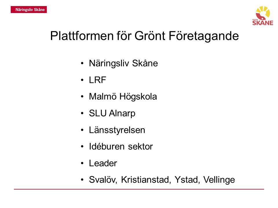 Plattformen för Grönt Företagande Näringsliv Skåne LRF Malmö Högskola SLU Alnarp Länsstyrelsen Idéburen sektor Leader Svalöv, Kristianstad, Ystad, Vel