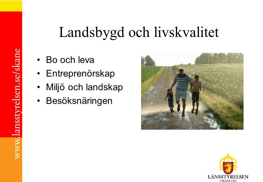 Landsbygd och livskvalitet Bo och leva Entreprenörskap Miljö och landskap Besöksnäringen