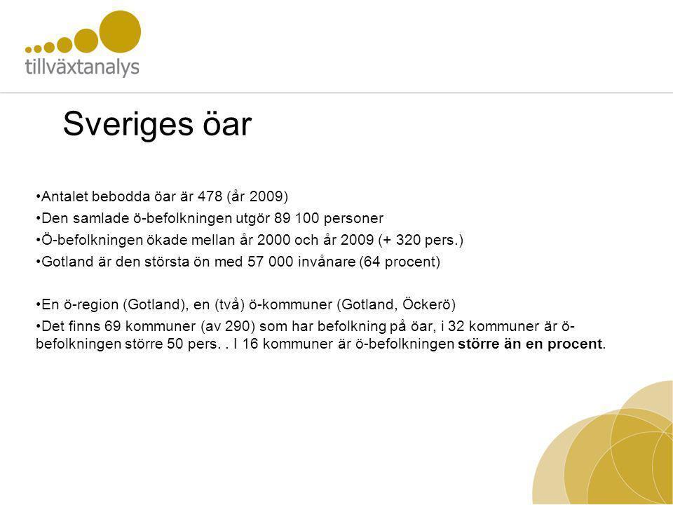 Sveriges öar Antalet bebodda öar är 478 (år 2009) Den samlade ö-befolkningen utgör 89 100 personer Ö-befolkningen ökade mellan år 2000 och år 2009 (+ 320 pers.) Gotland är den största ön med 57 000 invånare (64 procent) En ö-region (Gotland), en (två) ö-kommuner (Gotland, Öckerö) Det finns 69 kommuner (av 290) som har befolkning på öar, i 32 kommuner är ö- befolkningen större 50 pers..