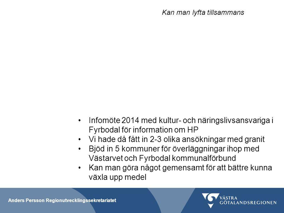 Anders Persson Regionutvecklingssekretariatet En skiss på projektupplägg och innehåll togs fram av Västarvet, Fyrbodal och VGR Kommunerna samlades igen, hade fått i hemuppgift att inventera vilka aktörer, evenemang man ville ha med i projektet.