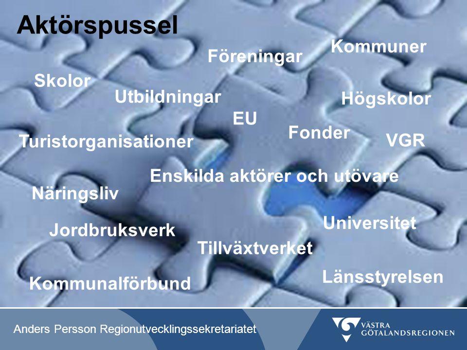 Anders Persson Regionutvecklingssekretariatet Aktörspussel Skolor Enskilda aktörer och utövare Föreningar Kommuner Kommunalförbund VGR Länsstyrelsen J