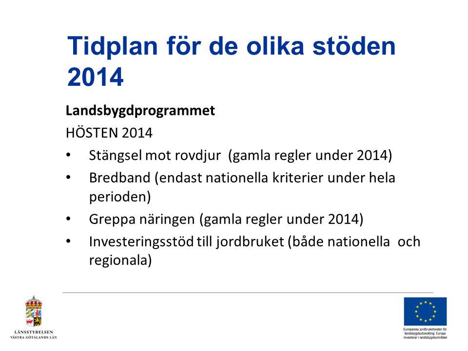Tidplan för de olika stöden 2014 Landsbygdprogrammet HÖSTEN 2014 Stängsel mot rovdjur (gamla regler under 2014) Bredband (endast nationella kriterier under hela perioden) Greppa näringen (gamla regler under 2014) Investeringsstöd till jordbruket (både nationella och regionala)