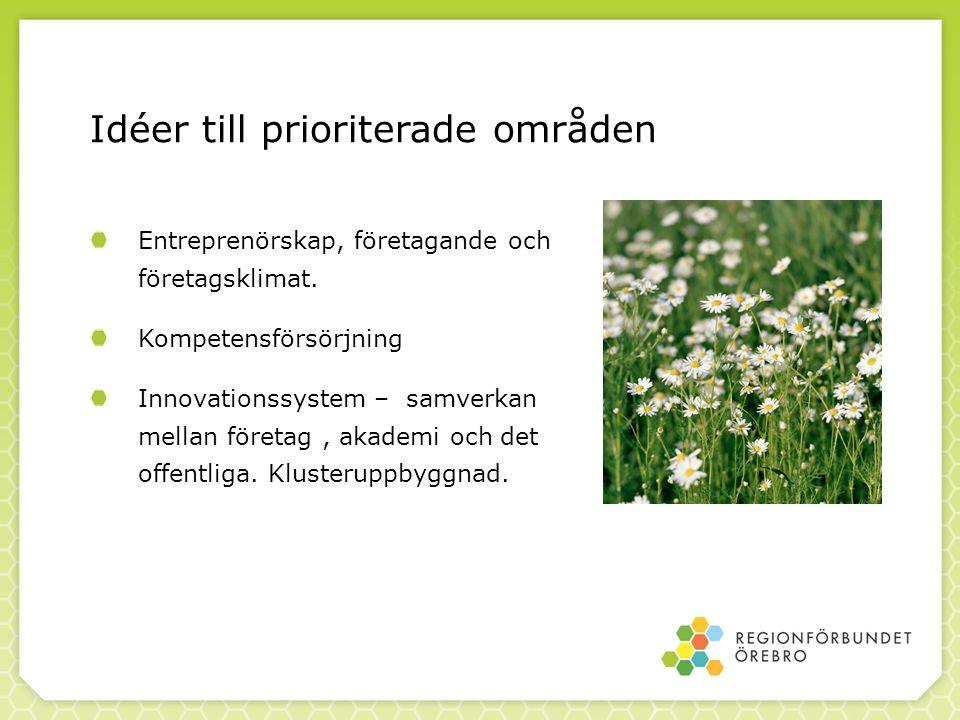 Entreprenörskap, företagande och företagsklimat.