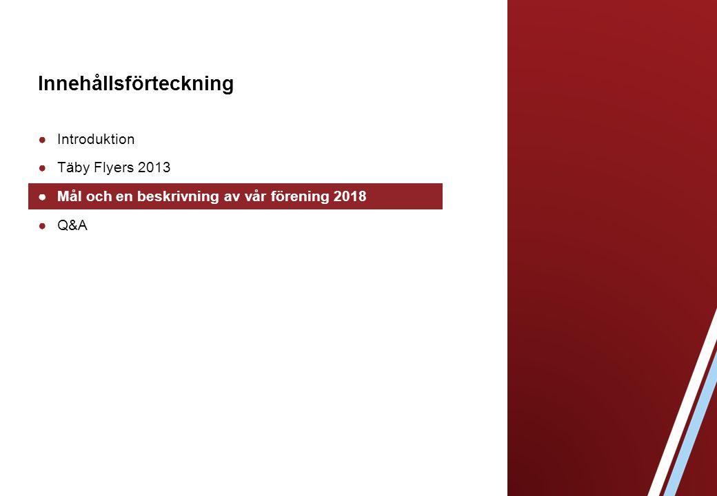 Innehållsförteckning ●Introduktion ●Täby Flyers 2013 ●Mål och en beskrivning av vår förening 2018 ●Q&A