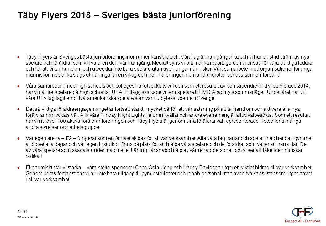 Täby Flyers 2018 – Sveriges bästa juniorförening ●Täby Flyers är Sveriges bästa juniorförening inom amerikansk fotboll. Våra lag är framgångsrika och
