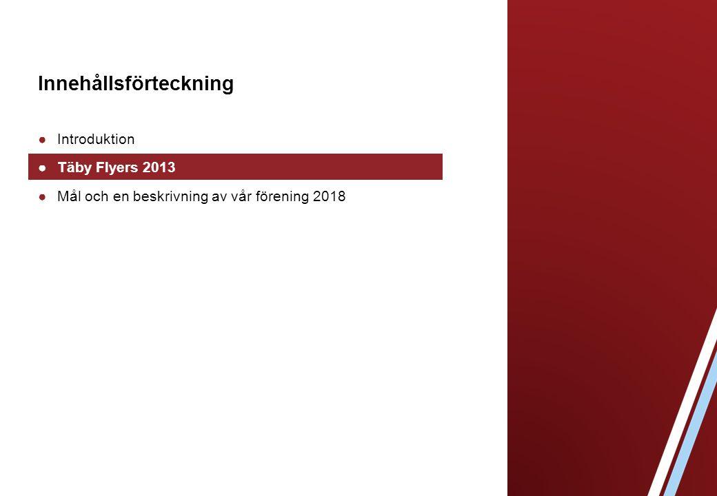 Innehållsförteckning ●Introduktion ●Täby Flyers 2013 ●Mål och en beskrivning av vår förening 2018