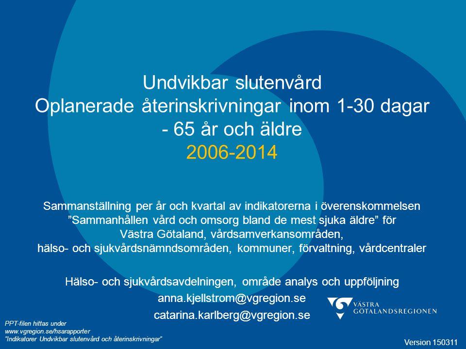Undvikbar slutenvård Oplanerade återinskrivningar inom 1-30 dagar - 65 år och äldre 2006-2014 Sammanställning per år och kvartal av indikatorerna i öv