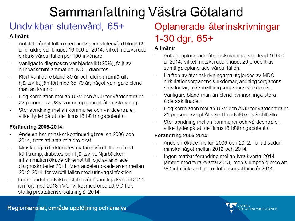 Regionkansliet, område uppföljning och analys Sammanfattning Västra Götaland Oplanerade återinskrivningar 1-30 dgr, 65+ Allmänt: -Antalet oplanerade å