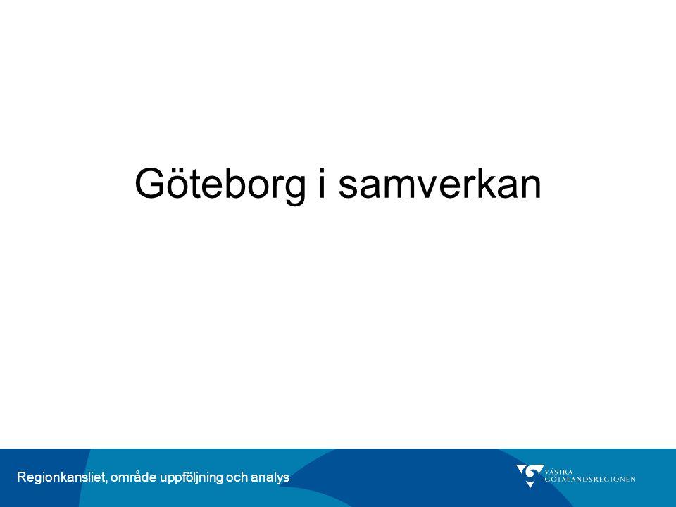 Göteborg i samverkan