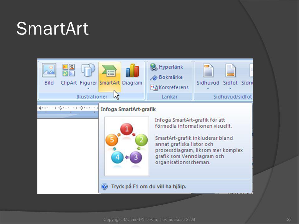 SmartArt Copyright, Mahmud Al Hakim, Hakimdata.se 200822