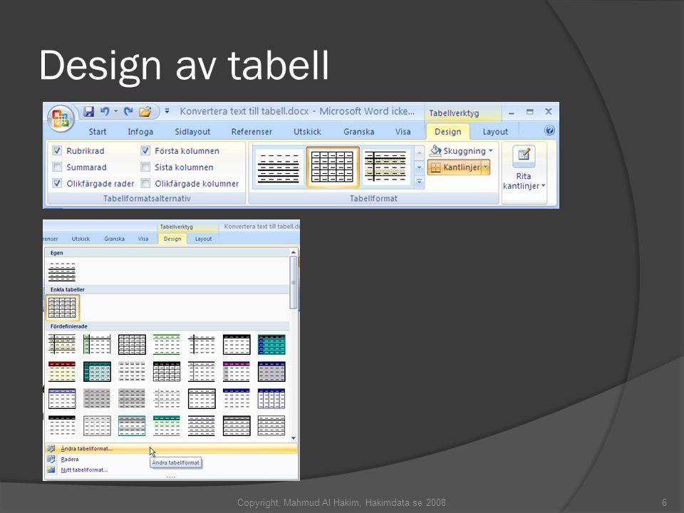 Design av tabell Copyright, Mahmud Al Hakim, Hakimdata.se 20086