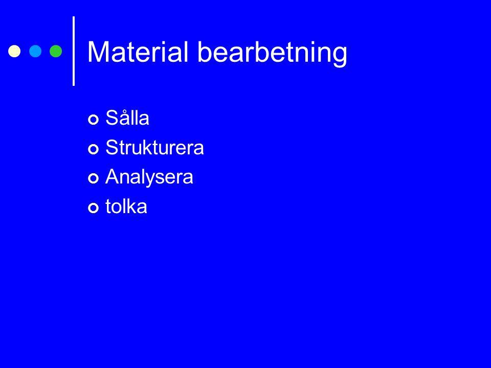 Material bearbetning Sålla Strukturera Analysera tolka