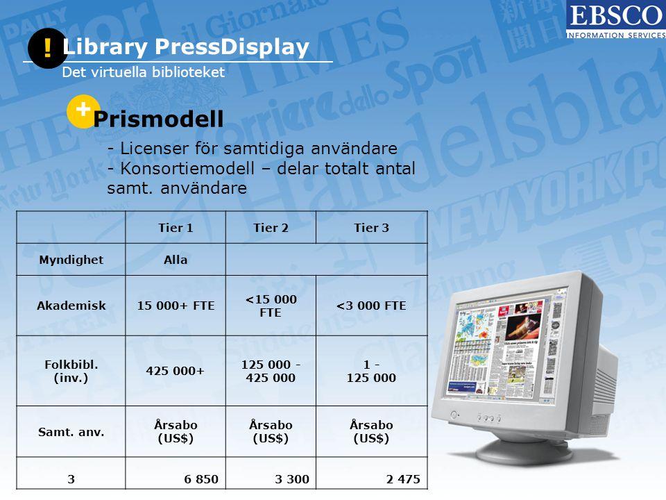 ! Library PressDisplay Det virtuella biblioteket + Prismodell - Licenser för samtidiga användare - Konsortiemodell – delar totalt antal samt. användar
