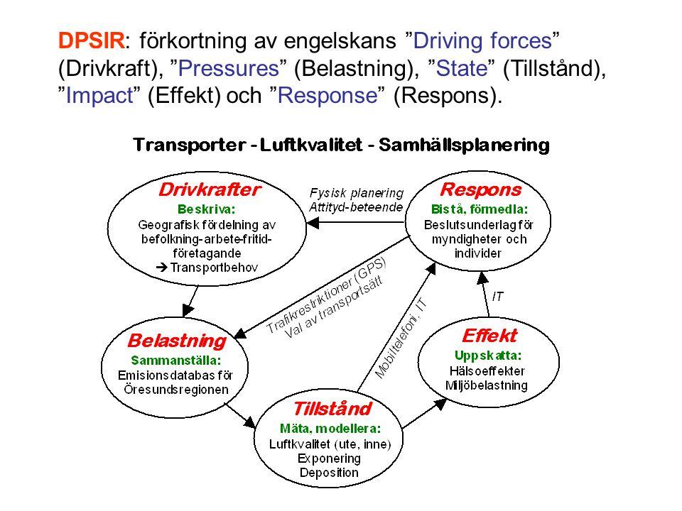 """DPSIR: förkortning av engelskans """"Driving forces"""" (Drivkraft), """"Pressures"""" (Belastning), """"State"""" (Tillstånd), """"Impact"""" (Effekt) och """"Response"""" (Respon"""