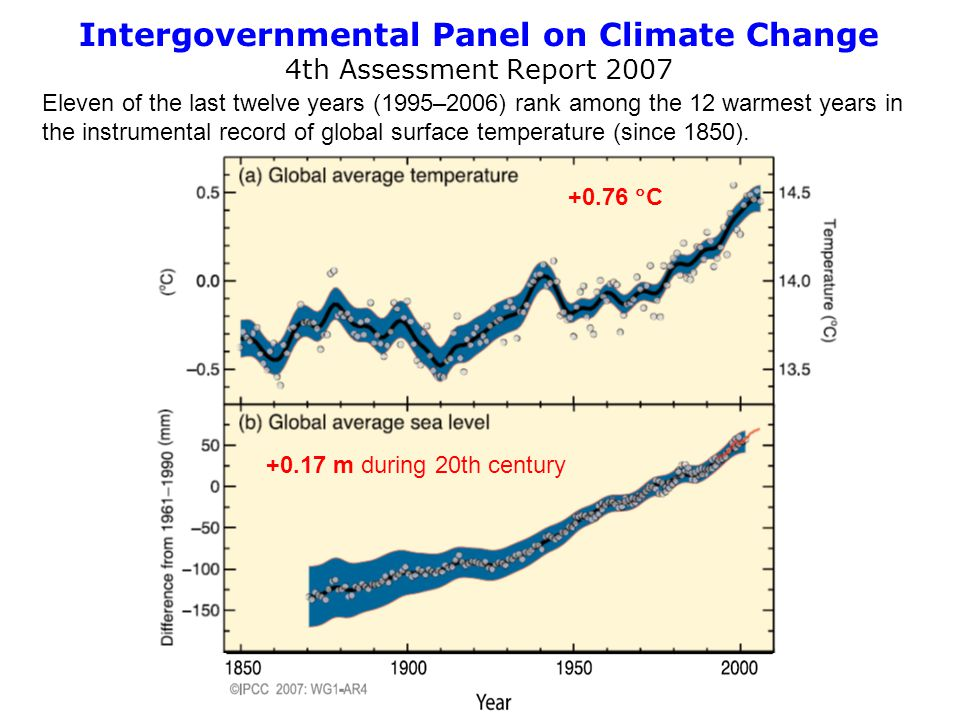 Intergovernmental Panel on Climate Change 4th Assessment Report 2007 Eleven of the last twelve years (1995–2006) rank among the 12 warmest years in the instrumental record of global surface temperature (since 1850).