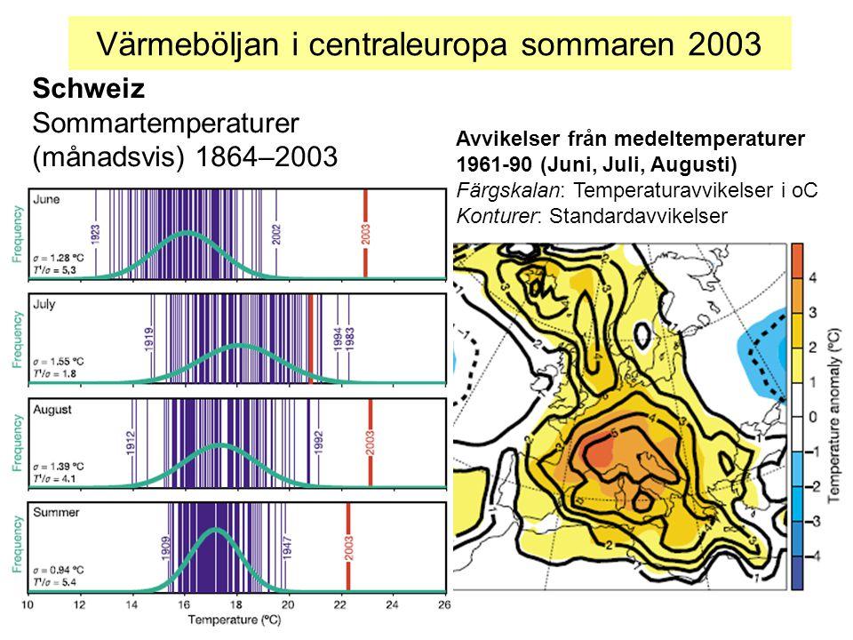 Värmeböljan i centraleuropa sommaren 2003 Avvikelser från medeltemperaturer 1961-90 (Juni, Juli, Augusti) Färgskalan: Temperaturavvikelser i oC Kontur