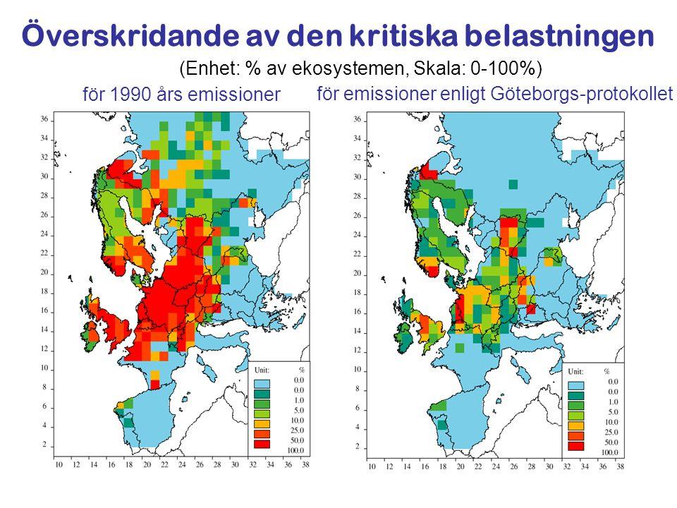 för 1990 års emissioner för emissioner enligt Göteborgs-protokollet Överskridande av den kritiska belastningen (Enhet: % av ekosystemen, Skala: 0-100%