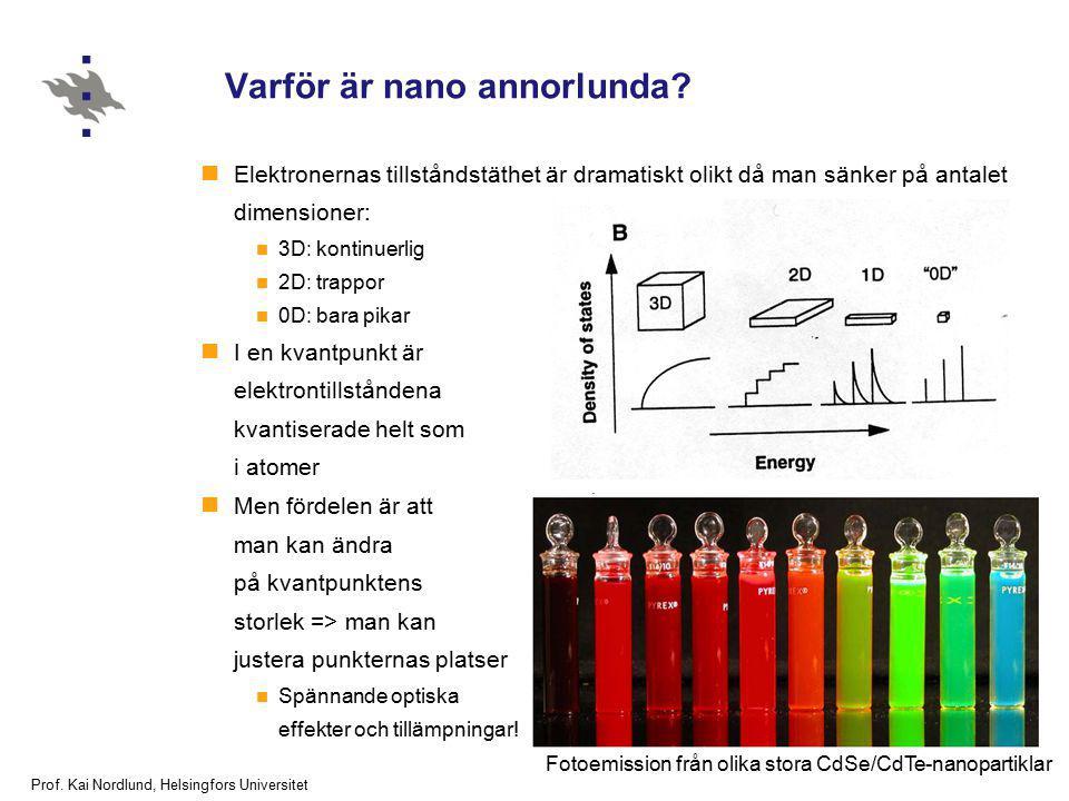 Prof. Kai Nordlund, Helsingfors Universitet Varför är nano annorlunda? Elektronernas tillståndstäthet är dramatiskt olikt då man sänker på antalet dim