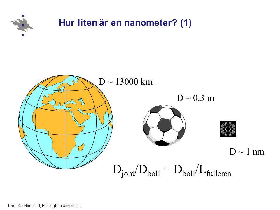 Prof. Kai Nordlund, Helsingfors Universitet Hur liten är en nanometer? (1) D ~ 1 nm D jord /D boll = D boll /L fulleren D ~ 13000 km D ~ 0.3 m