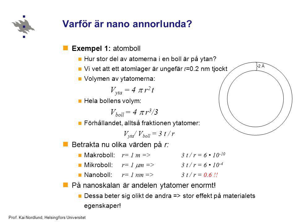 Prof. Kai Nordlund, Helsingfors Universitet Varför är nano annorlunda? Exempel 1: atomboll Hur stor del av atomerna i en boll är på ytan? Vi vet att e