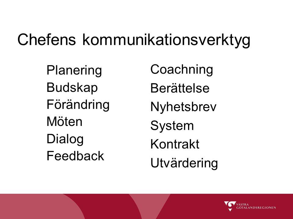 Chefens kommunikationsverktyg Planering Budskap Förändring Möten Dialog Feedback Coachning Berättelse Nyhetsbrev System Kontrakt Utvärdering
