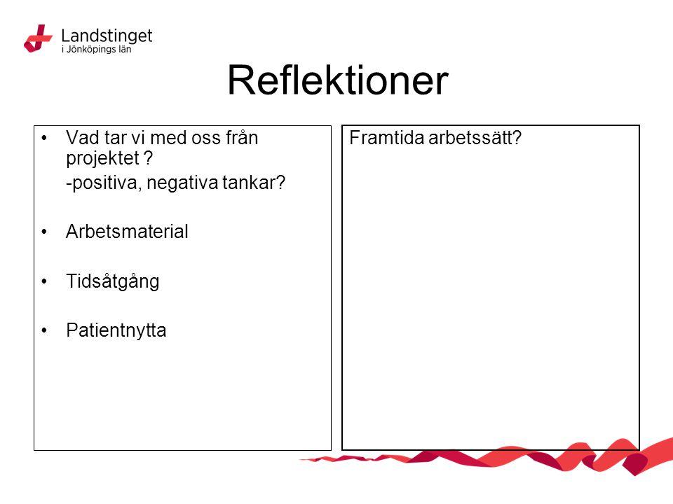 Reflektioner Vad tar vi med oss från projektet . -positiva, negativa tankar.