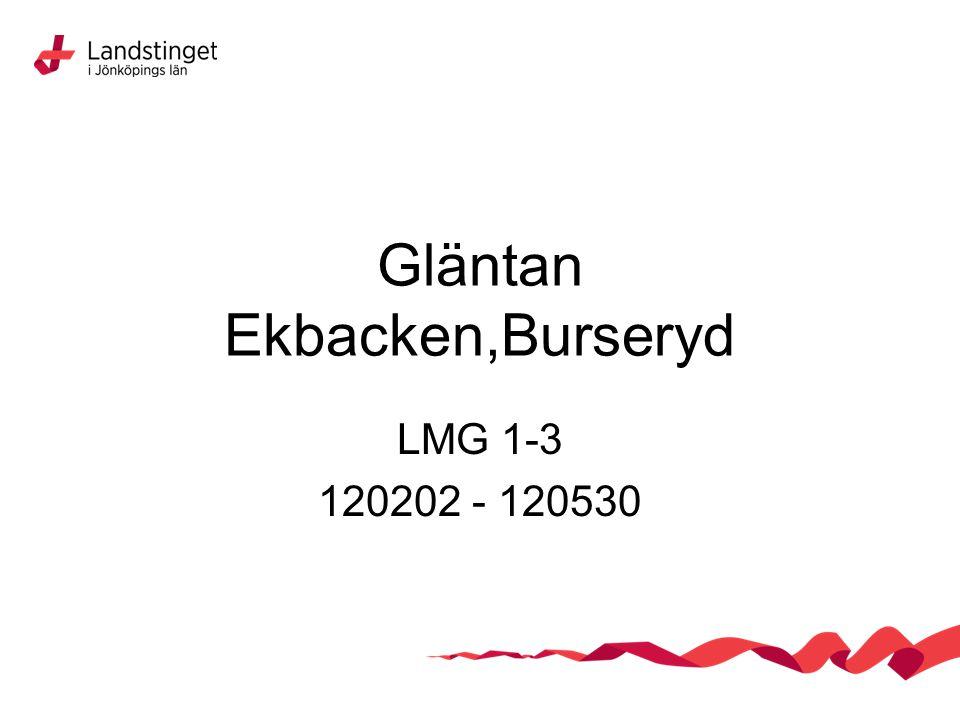 Gläntan Ekbacken,Burseryd LMG 1-3 120202 - 120530