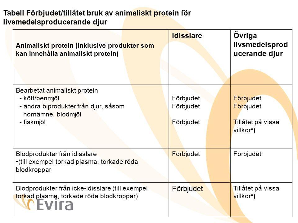 Tabell Förbjudet/tillåtet bruk av animaliskt protein för livsmedelsproducerande djur Animaliskt protein (inklusive produkter som kan innehålla animaliskt protein) IdisslareÖvriga livsmedelsprod ucerande djur Bearbetat animaliskt protein - kött/benmjöl - andra biprodukter från djur, såsom hornämne, blodmjöl - fiskmjöl Förbjudet Förbjudet Tillåtet på vissa villkor*) Blodprodukter från idisslare (till exempel torkad plasma, torkade röda blodkroppar Förbjudet Blodprodukter från icke-idisslare (till exempel torkad plasma, torkade röda blodkroppar) Förbjudet Tillåtet på vissa villkor*)